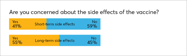 Covid Vaccine side effects in Thailand